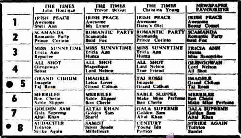 The tips for Caulfield Guineas day 1973. Only one person tipped Taj Rossi. But he was beaten of course.